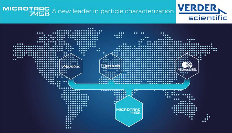 nieuwe marktleider deeltjeskarakterisering